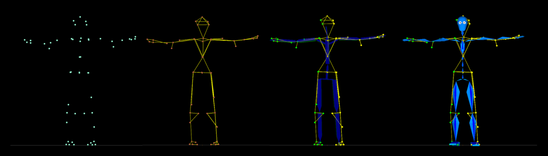 Motion Capture Side by Side stage comparison, from marker dots to a stick figure and final skeleton format.